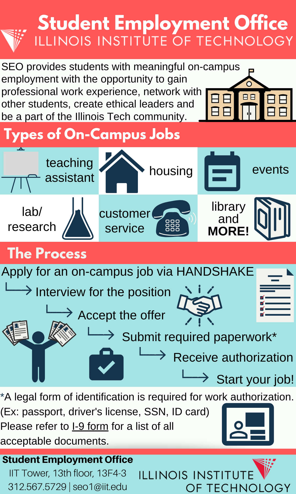 Student Employment Office Info graph